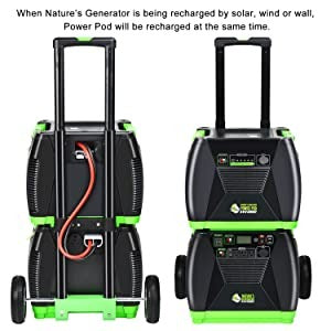 Nature's Generator Elite Power Pod