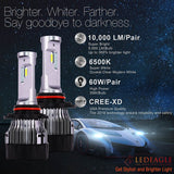 LED EAGLE PowerVision 9005(HB3) LED Headlight Bulbs & TIPM Bundle - LED EAGLE CANADA