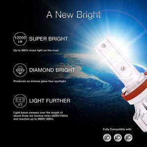 DiamondVision TIPM Bundle - LED EAGLE CANADA
