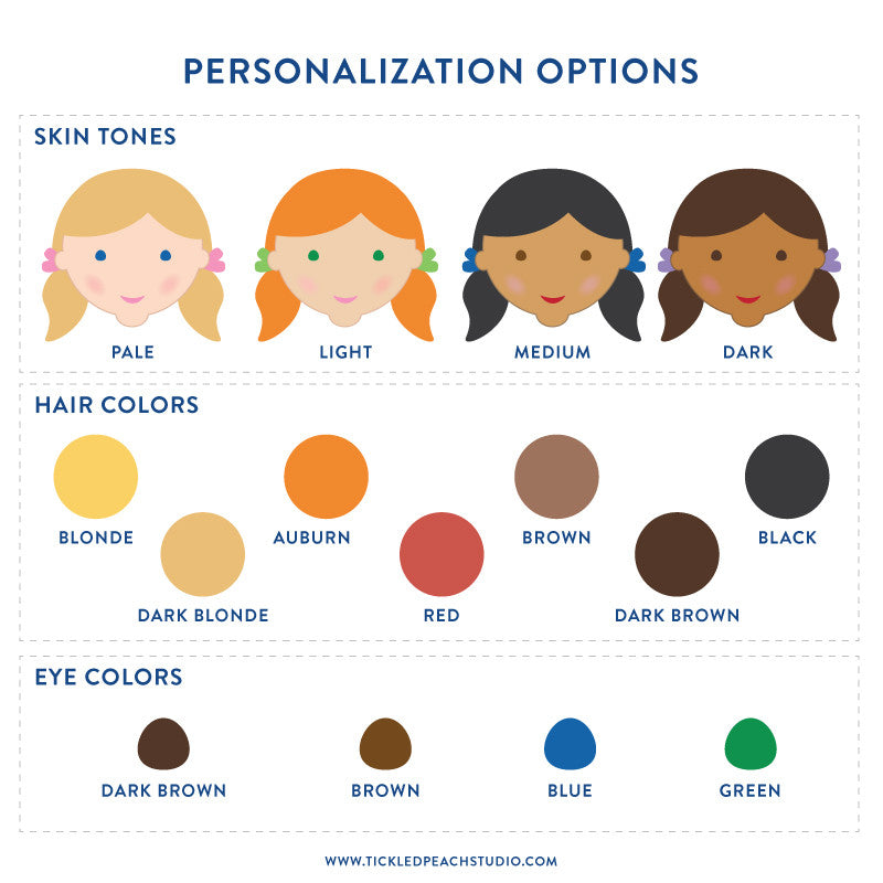 Personalization Options