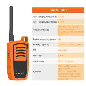 turn your cellphone into walkie talkie walkie talkie long range