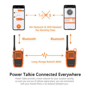 mesh network walkie talkie lingo walkie talkie 10 mile range