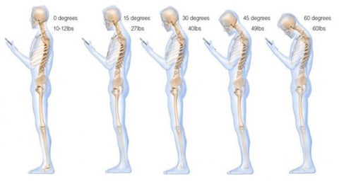 Posture of person looking at a screen with bent neck
