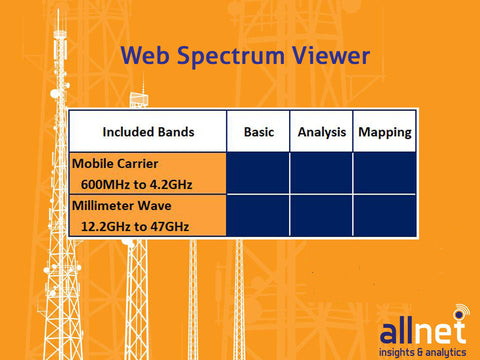Web Spectrum Viewer