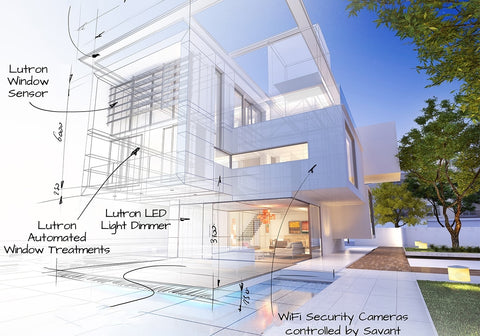 The Evolution of the Smart Home