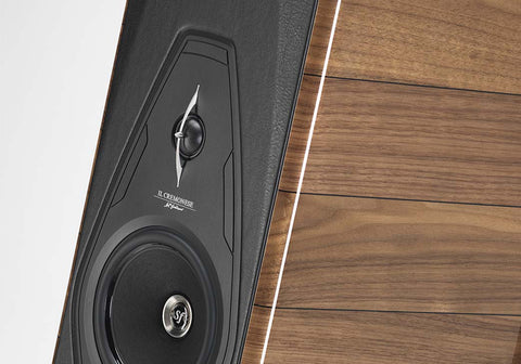 Sonus faber Il Cremonese | History, Remade