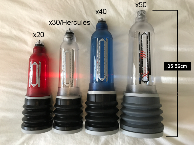 Bathmate Hydromax pump size comparision