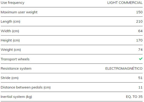 Technical Specs for BH Fitness Khronos Generator