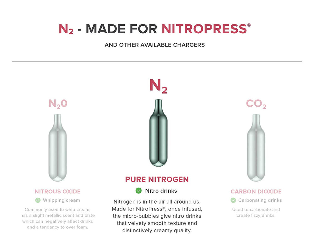 NitroPress Nitrogen Coffee Cocktail Chargers - Box of 40
