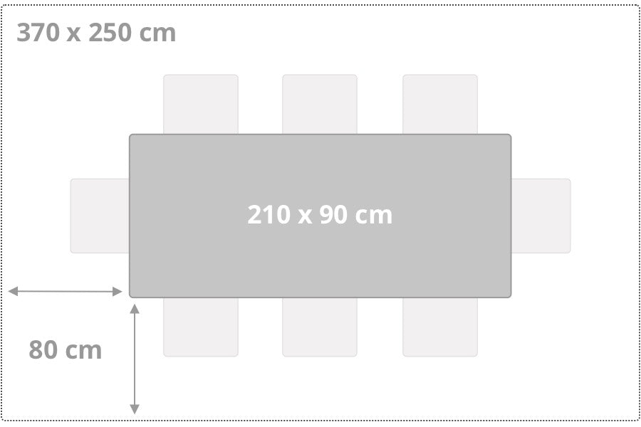 How much space does a dining table need in a room