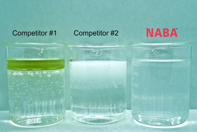 How to Recognize a Real Water Soluble CBD Nano Emulsion