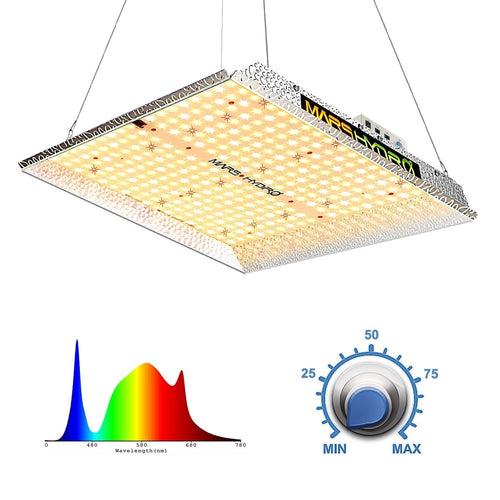Mars Hydro TS 1000 LED Grow Light  - Full Spectrum 150W