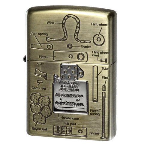 Zippo Lighter Windproof Lighter Anatomy Poster Golb Brass Metal