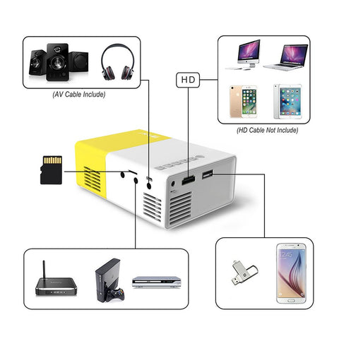 Neatprojector Original Hd Portable Pocket Projector Free Shipping Ebay Quality net projector with free worldwide shipping on aliexpress. ebay