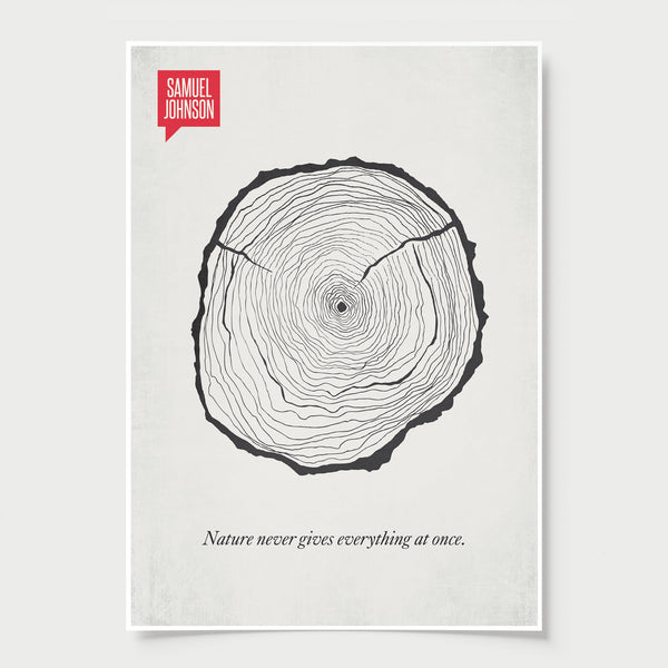 Minimalist Poster Quote Samuel Johnson