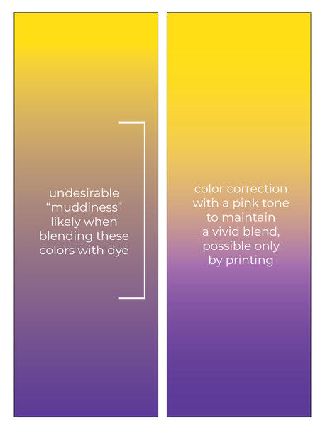 ombre dye dip dye wedding gown color trend service
