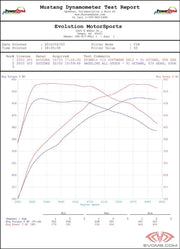 ExperTune Performance Software-Fabspeed-4-Horsemen-Racing