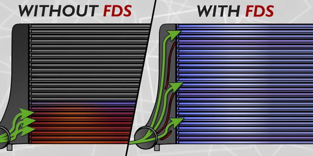 IE FDS Intercooler for 2.0T & 1.8T Gen 3 MQB | Fits VW MK7/MK7.5 Golf R, GTI, Golf & Audi 8V A3, S3-Integrated Engineering-4-Horsemen-Racing