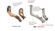Primary Cat Bypass Downpipes-Fabspeed-4-Horsemen-Racing