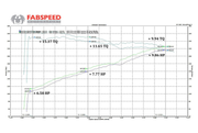 Maxflo Performance Exhaust System-Fabspeed-4-Horsemen-Racing