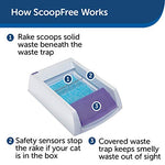 ScoopFree Self-Cleaning Cat Litter Box