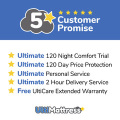 UltiMattress 5 Star Guarantee
