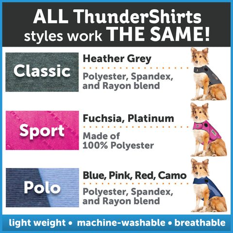 What is the difference between the different ThunderShirts