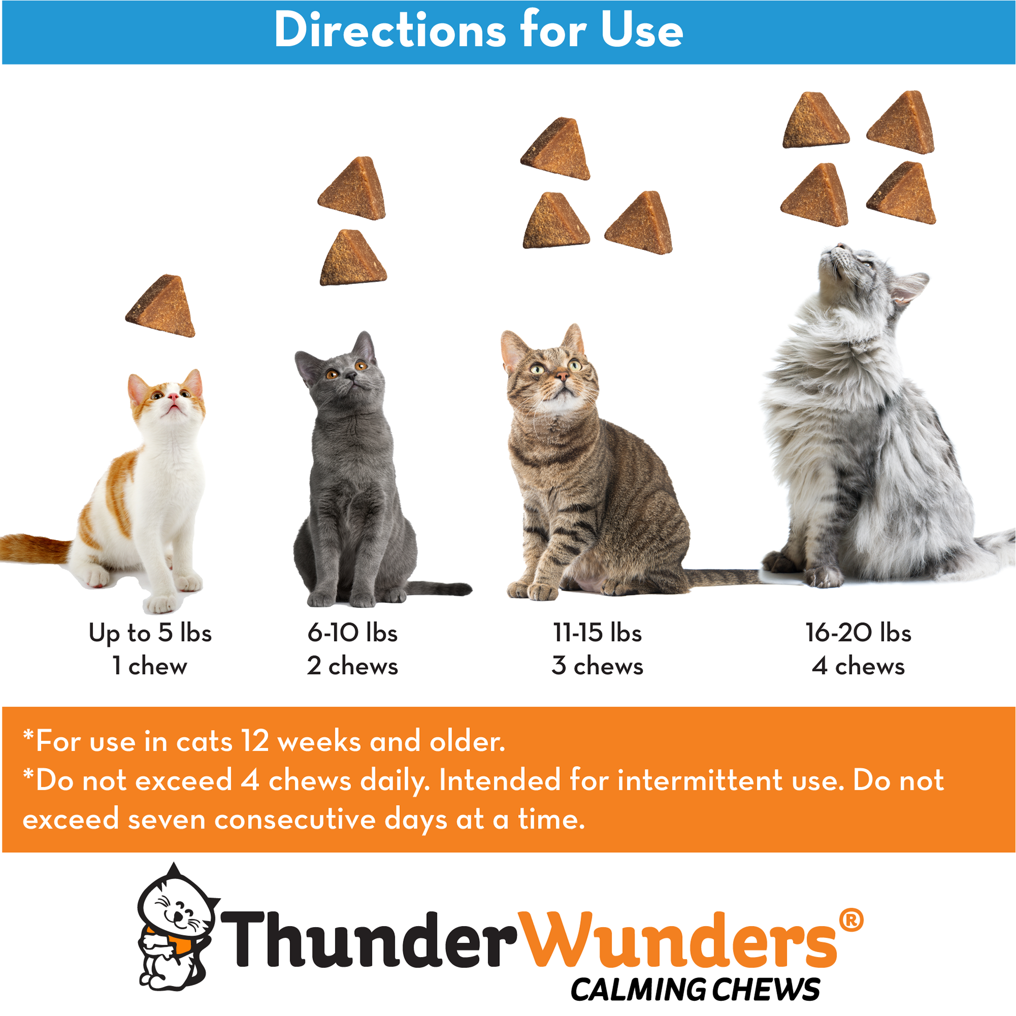 ThunderWunders Cat Calming Chews Directions for Use