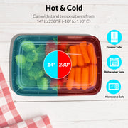 hot & cold temperatures of 14 to 230F (-10 to 110C) freezer safe microwave safe dishwasher