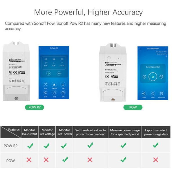 [variant_title] - Itead Sonoff Pow R2, Wireless WiFi 16A Power switch Watt Meter Consumption Measurement, Smart Home Remote Watt meter IOT Device
