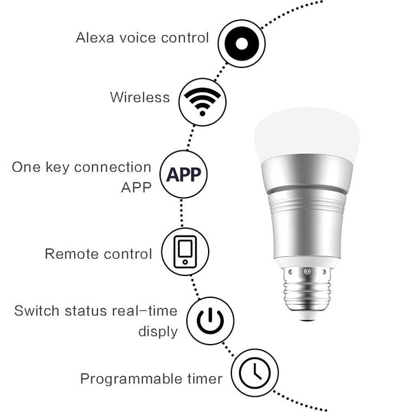 [variant_title] - WiFi Smart LED Light Bulb A19 7W E26 Lamp Dimmable Ambience Voice APP Remote Control Homekit Work with Alexa Google Home