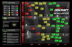 Discraft Flight Chart