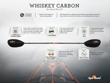 Load image into Gallery viewer, Aquabound Whiskey Carbon