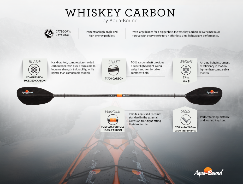 Aquabound Whiskey Carbon