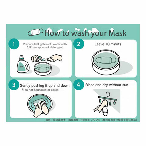how to wash mask