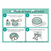 COCOLUCK  Washable Cloth Face Mask H-1