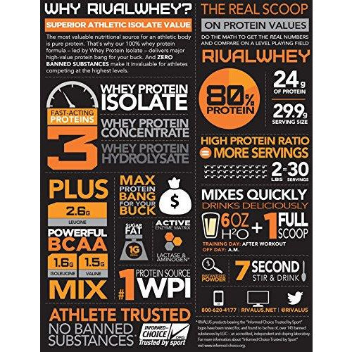 Rivalus Rivalwhey - Vanilla 10Lb - 100% Whey Protein, Whey Protein Isolate Primary Source, Clean Nutritional Profile, Bcaas, No Ba