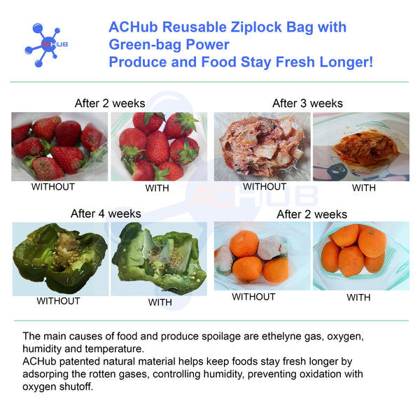 ZipFresh Reusable Rezip Produce Saver Storage Result Comparison - ACHub