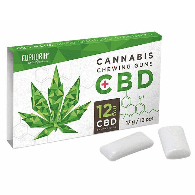CBD Chewing Gum - No1 CBD