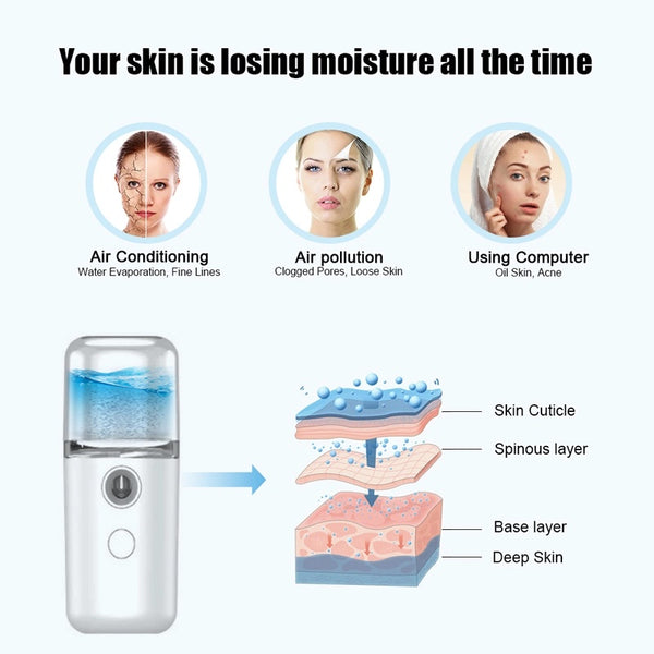 Mini Nano Facial Steamer for Multi Purposes