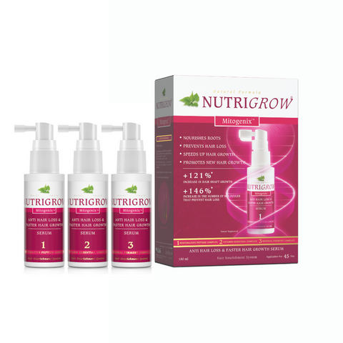 NUTRIGROW MITOGENIX SERUM SET 3 X 60 ml = 180 ml