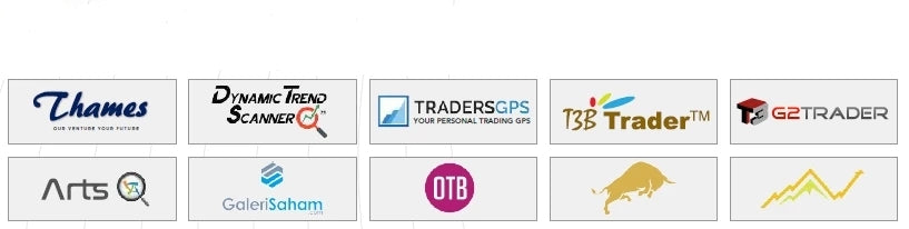 Chartnexus Stock Training Education Partners