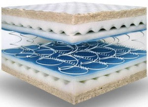 Pillow-Top Innerspring Adjustable Mattress