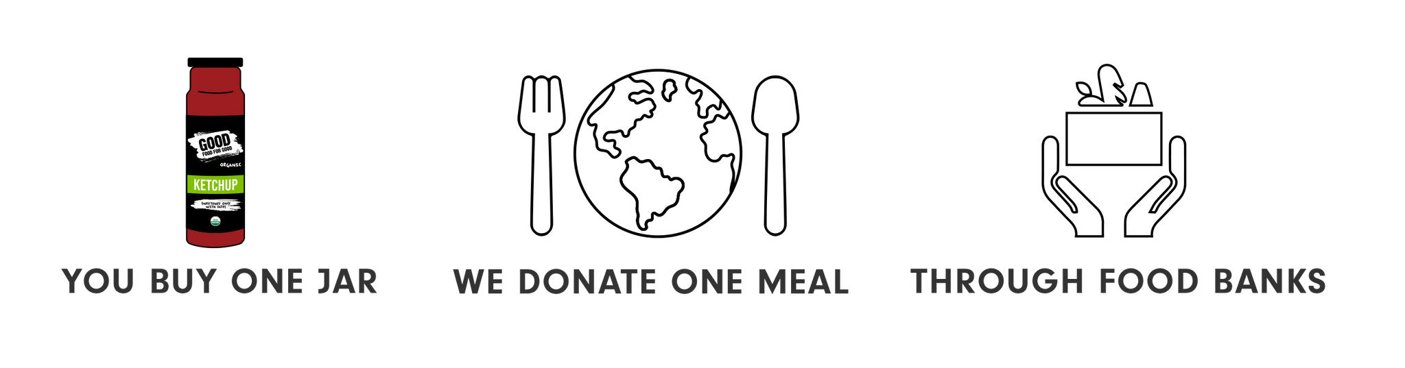 Buy one, feed one by Good Food For Good
