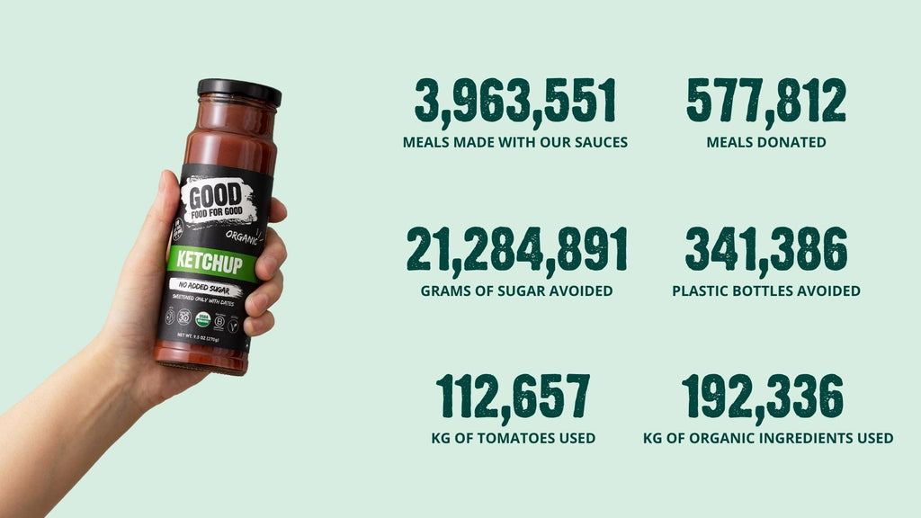 Good Food For Good Impact Numbers Buy One Feed One
