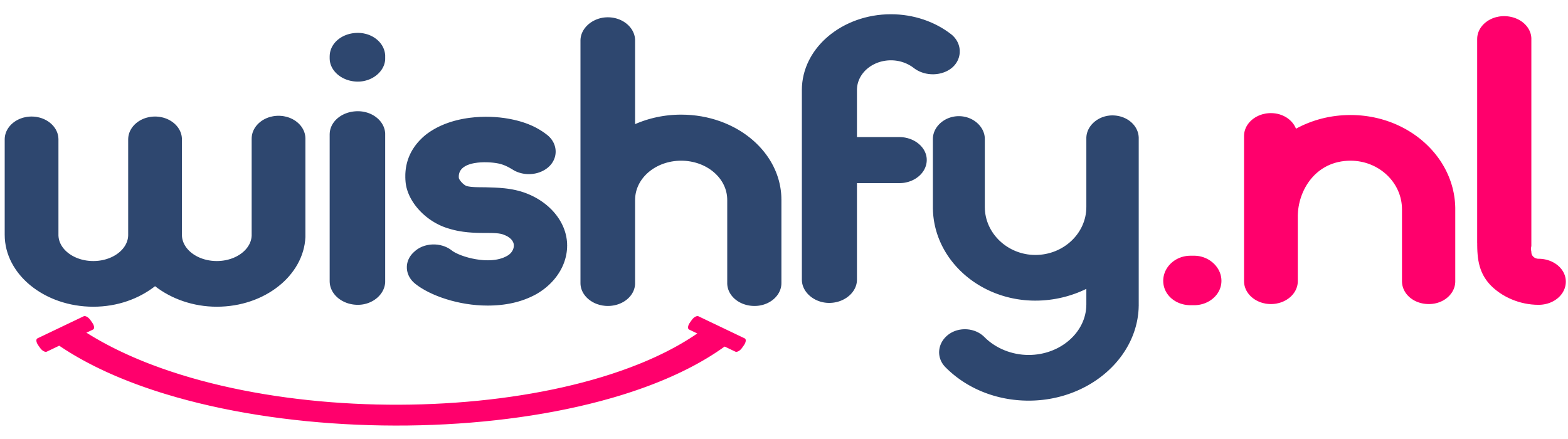 Wishfy.nl - Handelt namens Partner DongGuan City YunLing Electronic Technology co,.ltd