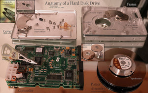 Take a peek into the Hard Drive. Curious how does the Hard Drive works?