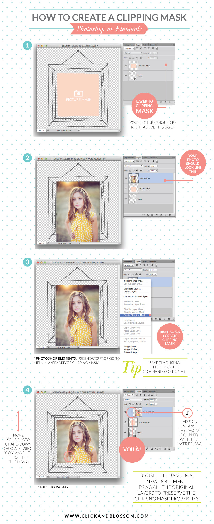 How to create a clipping mask on photoshop or elements