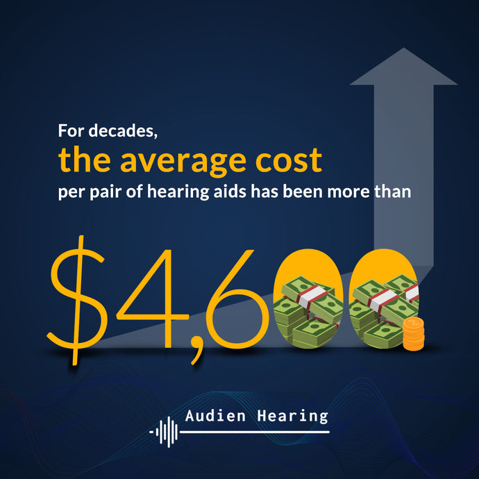 What Is The Average Price Of Hearing Aids?