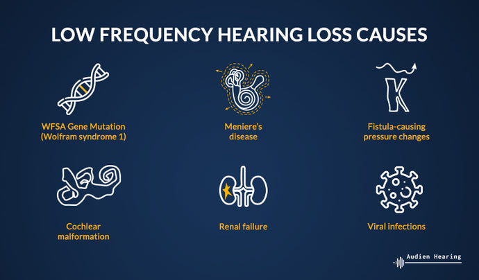 Low-Frequency Tinnitus